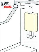 屋内・上方排気(FE)穴が1重○
