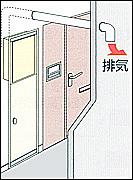 PS排気排気筒が見えない(後ろ)